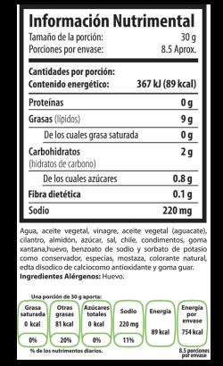 Tabla Nutrimental AguacateHabanero