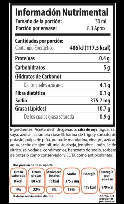 Tabla Nutrimental ginger citrus