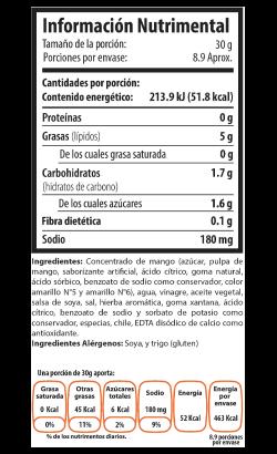 Tabla Nutrimental mango thai
