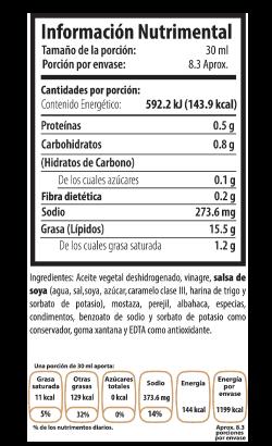 Tabla Nutrimental mostazaprovincial
