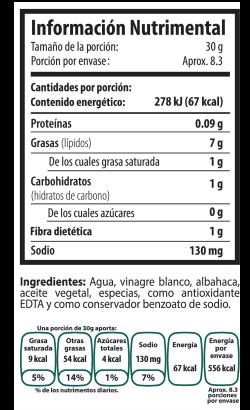 Tabla nutrimental Aderezo Albahaca